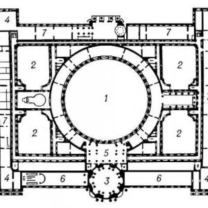 Здание Императорской Академии художеств в Санкт Петербурге. План. 1764-1788.